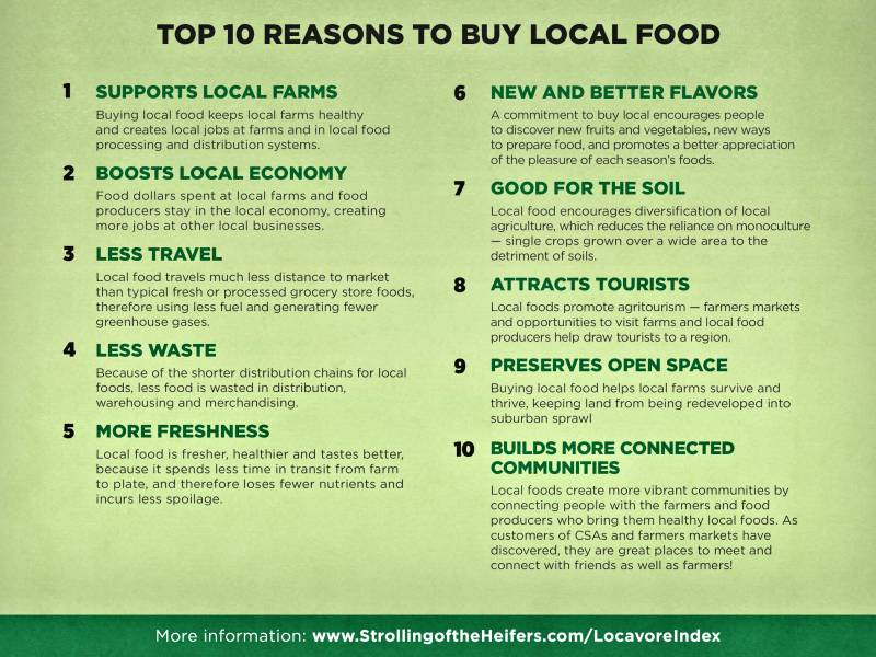 Local Food Top 10 Reasons
